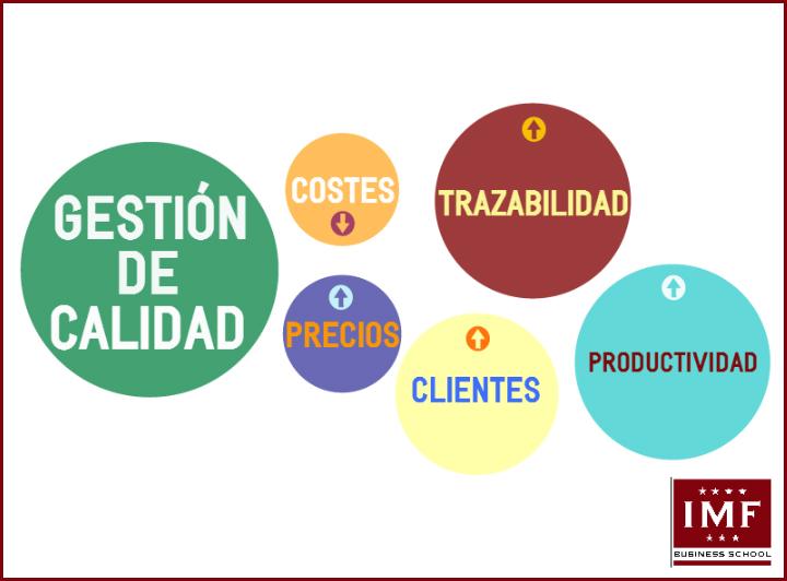 Course Image GESTION DE LA CALIDAD
