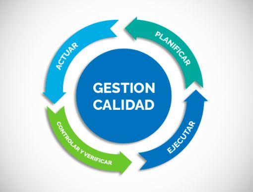 Course Image GESTIÓN DE LA CALIDAD